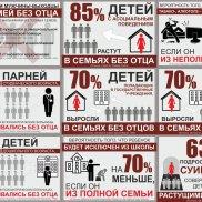 Дети - предмет воспитания, а не спора, торга и манипуляций! | МОО «Союз православных женщин»