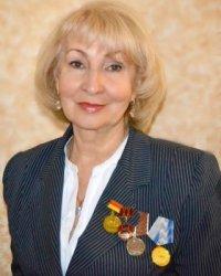 Отчёт Председателя Правления Ульяновской региональной общественной организации «Союз православных женщин» за 2020 год